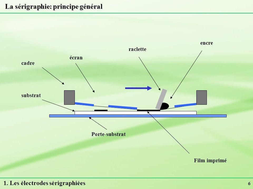 7 DEK 245: Machine semi-automatique Pompe Porte-substrat Support écran Raclette 1.