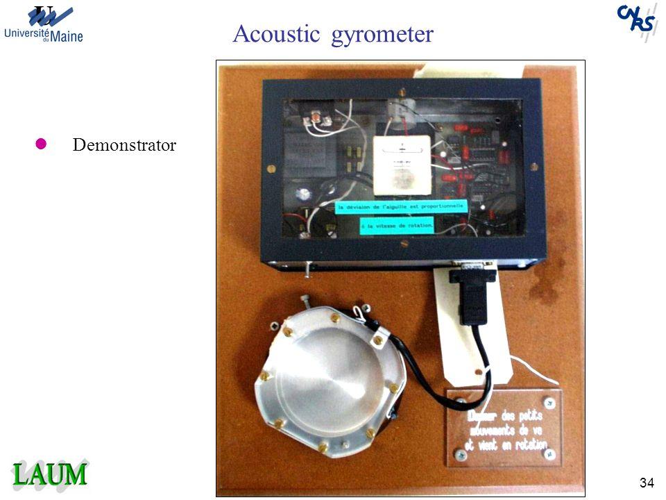 34 Acoustic gyrometer Demonstrator