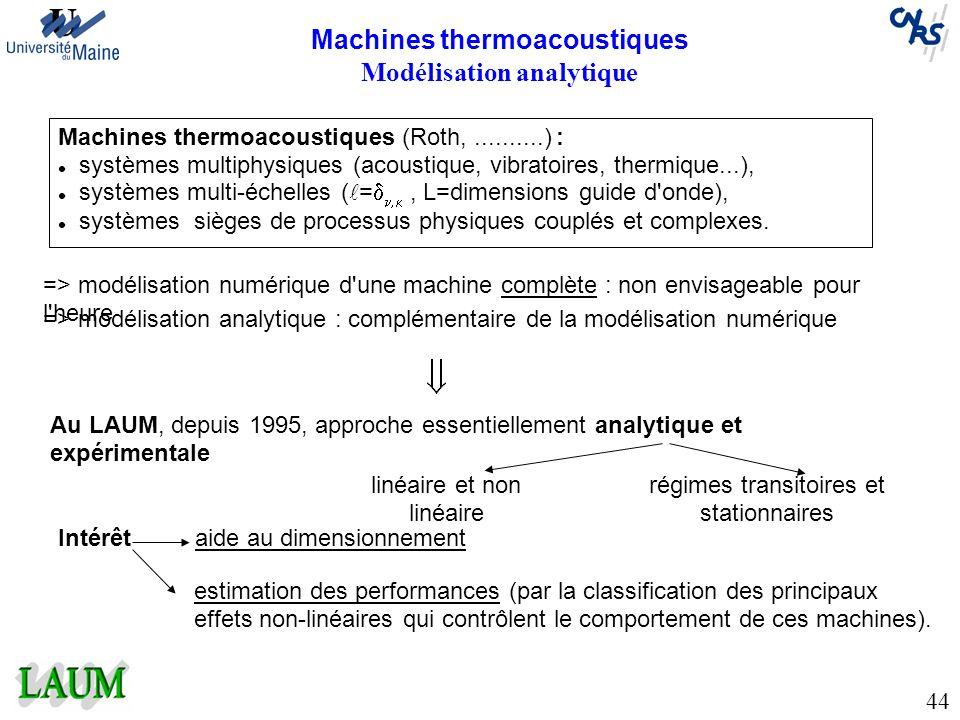 Machines thermoacoustiques Modélisation analytique Machines thermoacoustiques (Roth,..........) : systèmes multiphysiques (acoustique, vibratoires, th
