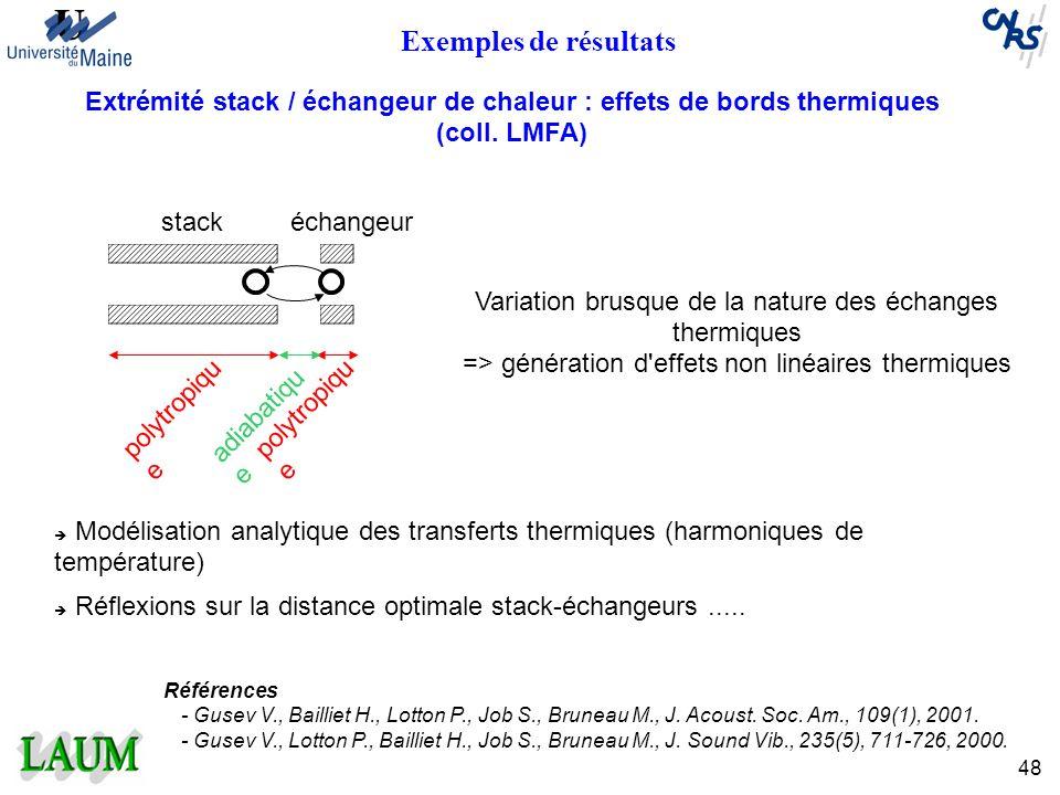 48 Exemples de résultats Extrémité stack / échangeur de chaleur : effets de bords thermiques (coll. LMFA) Modélisation analytique des transferts therm