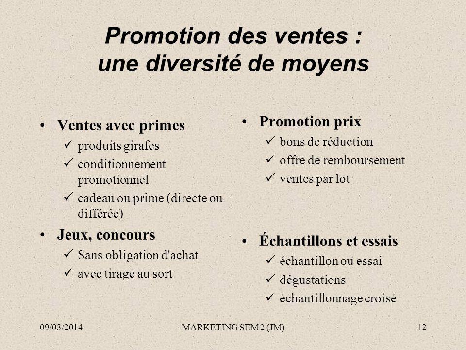 Promotion des ventes : une diversité de moyens Ventes avec primes produits girafes conditionnement promotionnel cadeau ou prime (directe ou différée)