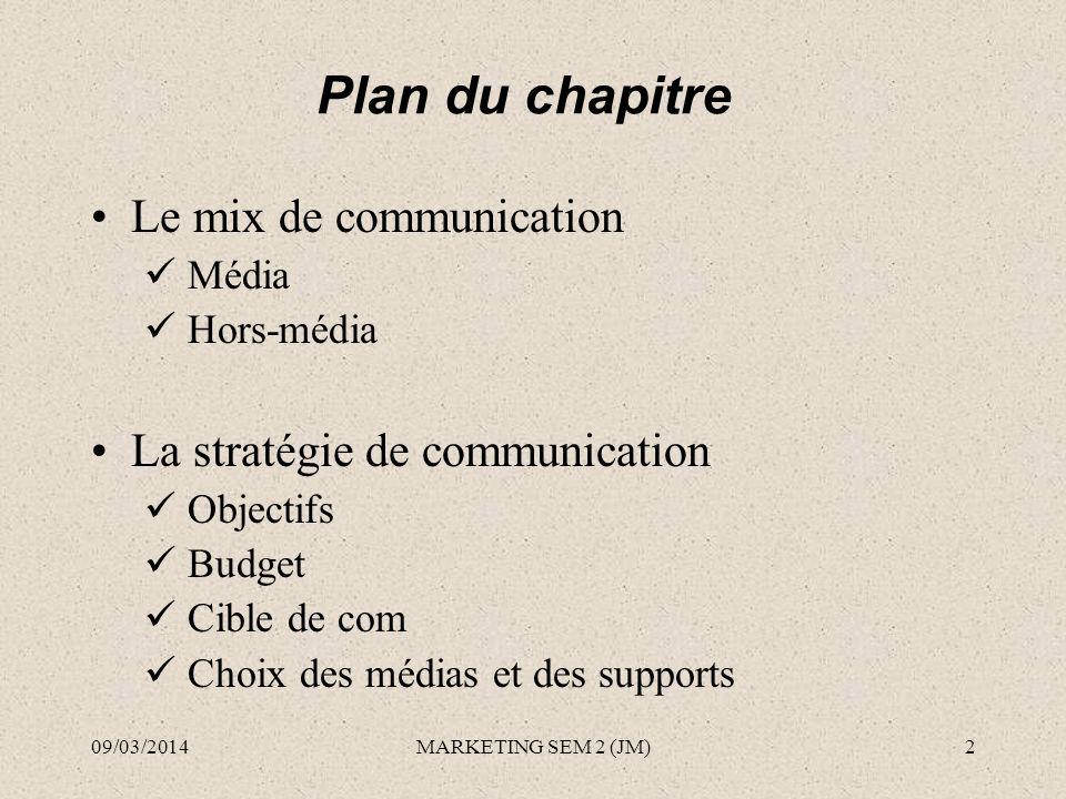 Plan du chapitre Le mix de communication Média Hors-média La stratégie de communication Objectifs Budget Cible de com Choix des médias et des supports