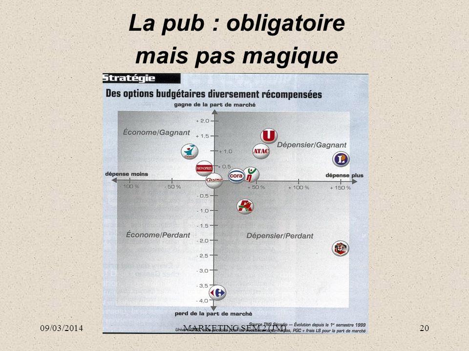 La pub : obligatoire mais pas magique 09/03/201420MARKETING SEM 2 (JM)