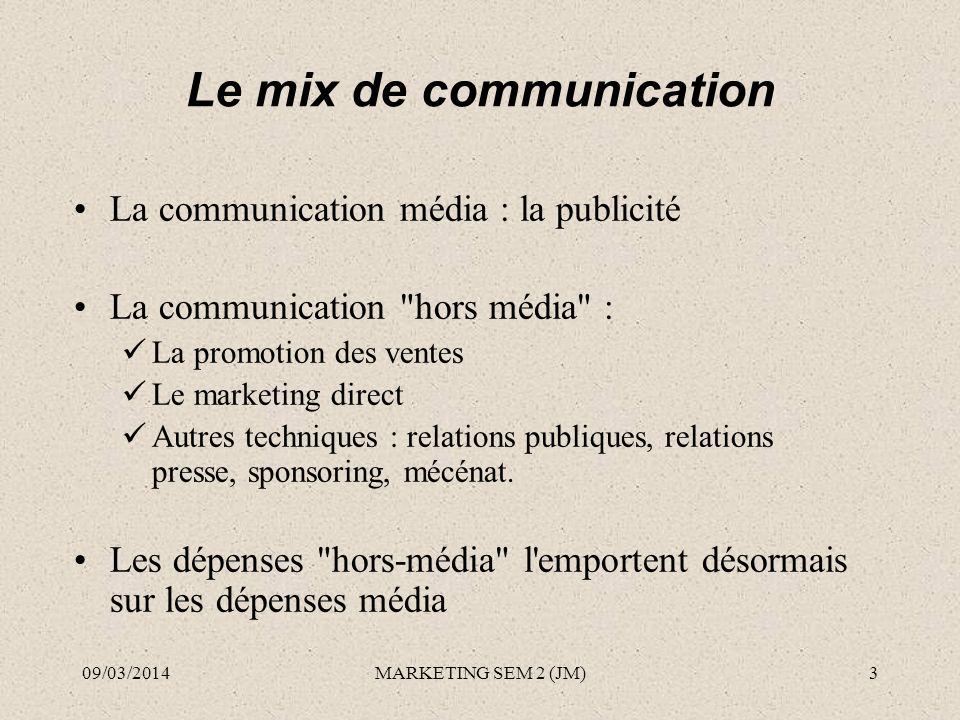 REPARTITION DES DEPENSES ANNONCEURS MEDIAS / HORS MEDIAS MEDIAS : 37%HORS-MEDIAS : 63% 09/03/20144MARKETING SEM 2 (JM) DEPENSES DE PUBLICITE DES ANNONCEURS EN France, EN 2008 en millions deuros PRESSE 424713% TV 411213% AFFICHAGE 14554% INTERNET 10073% RADIO 9213% CINEMA 1170,4% TOT GRANDS MEDIAS 1185937% HORS-MEDIAS 2050963% TOT 32368100% source IREP, France Pub 2009, www.francepub.fr