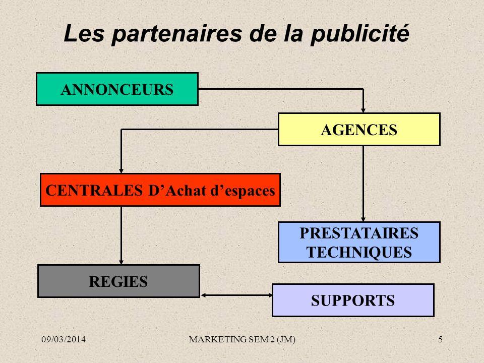Les partenaires de la publicité ANNONCEURS AGENCES CENTRALES DAchat despaces PRESTATAIRES TECHNIQUES REGIES SUPPORTS 09/03/20145MARKETING SEM 2 (JM)