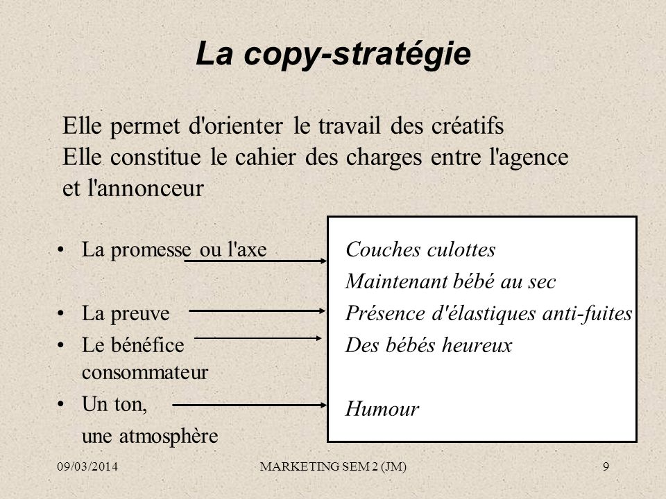 La copy-stratégie La promesse ou l'axe La preuve Le bénéfice consommateur Un ton, une atmosphère Couches culottes Maintenant bébé au sec Présence d'él