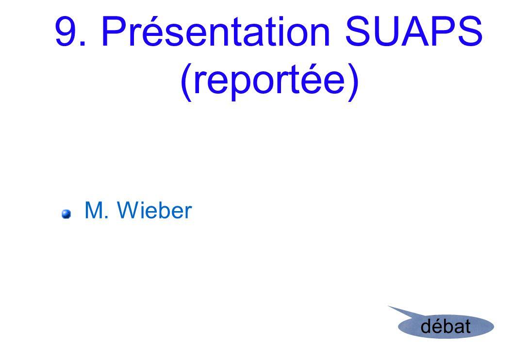 9. Présentation SUAPS (reportée) M. Wieber débat