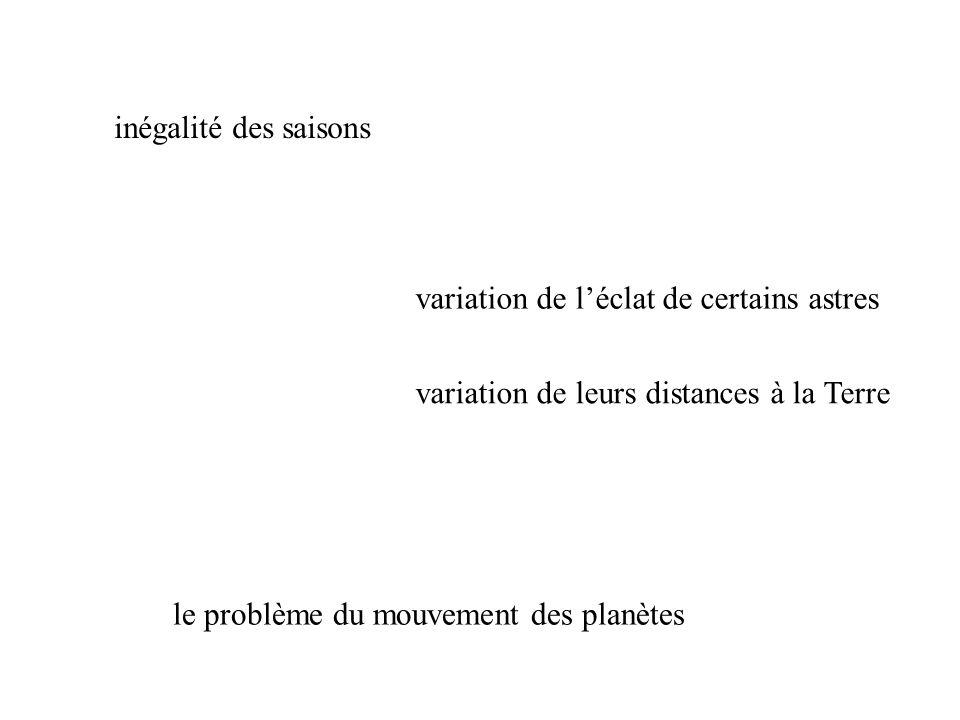 inégalité des saisons variation de léclat de certains astres variation de leurs distances à la Terre le problème du mouvement des planètes