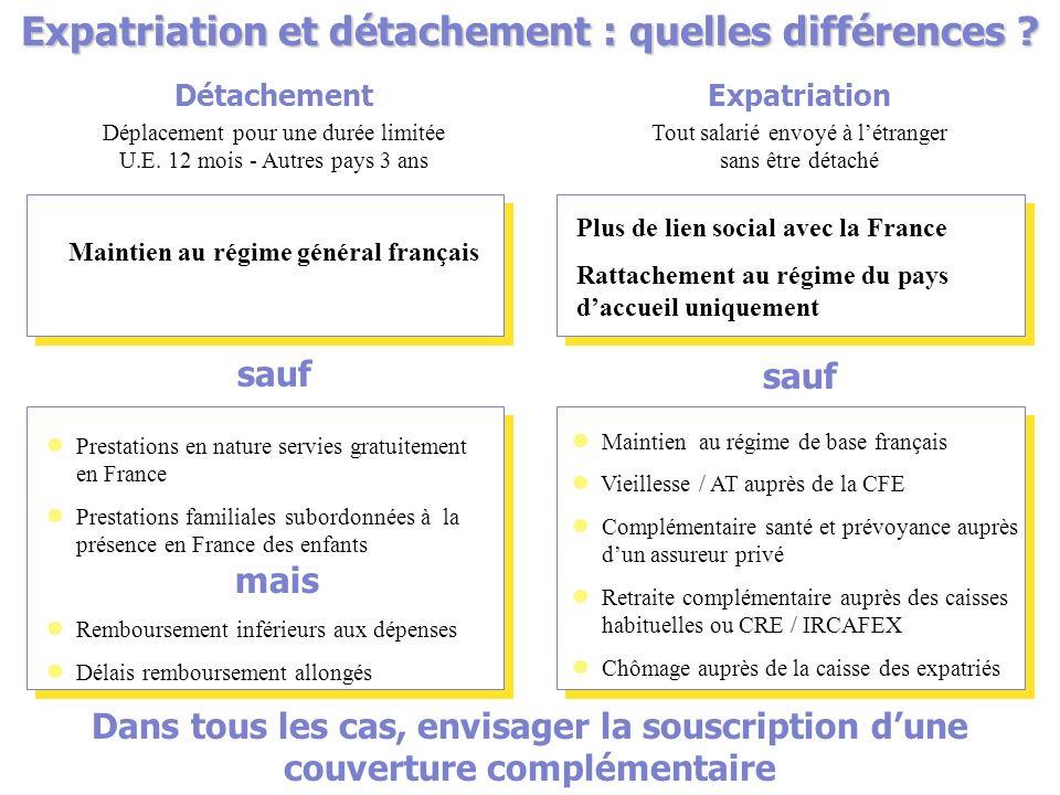 Expatriation et détachement : quelles différences .