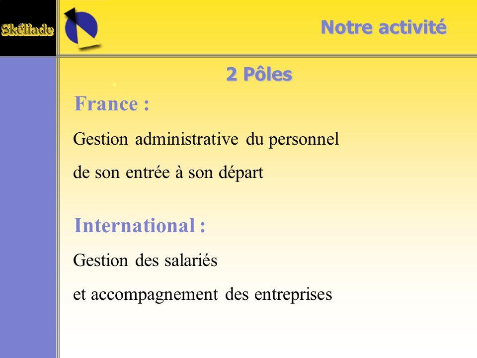 Notre activité France : Gestion administrative du personnel de son entrée à son départ International : Gestion des salariés et accompagnement des entreprises 2 Pôles 2 Pôles