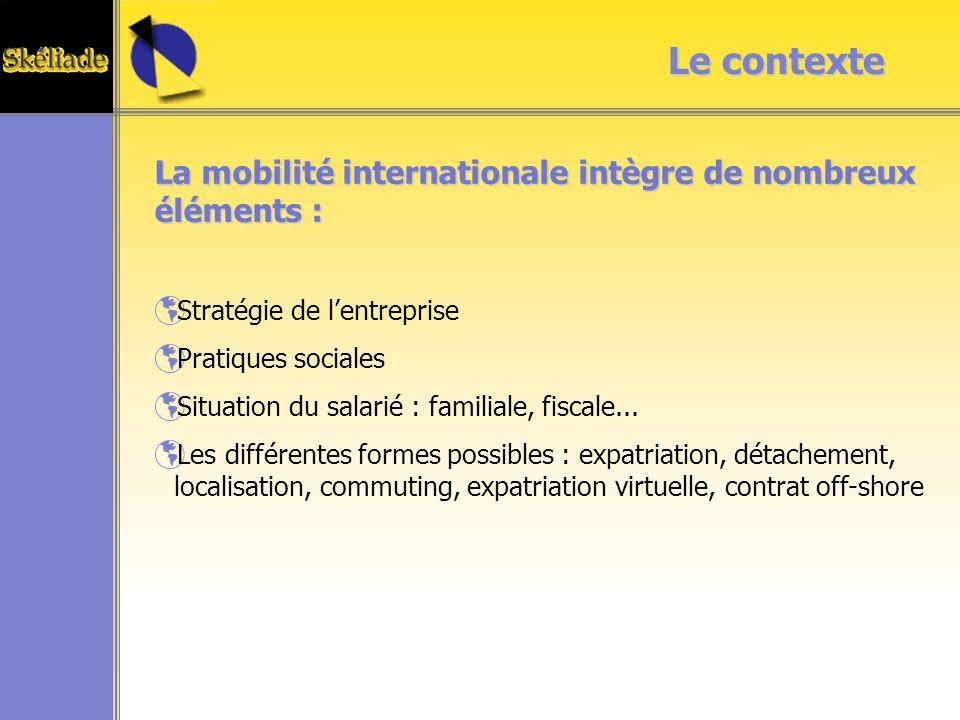 Le contexte La mobilité internationale intègre de nombreux éléments : Stratégie de lentreprise Pratiques sociales Situation du salarié : familiale, fiscale...