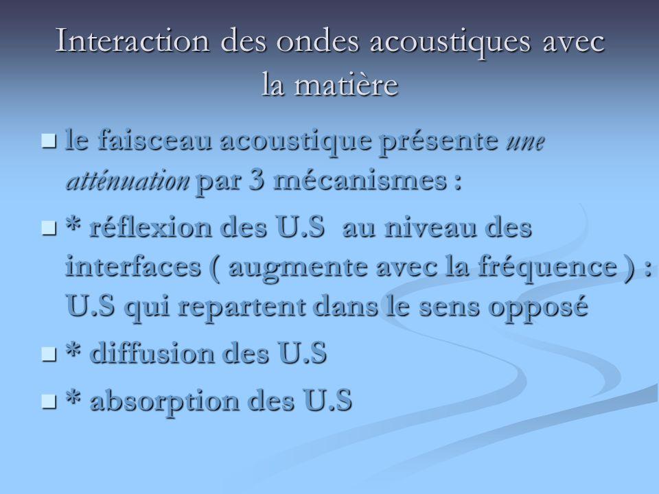 Interaction des ondes acoustiques avec la matière le faisceau acoustique présente une atténuation par 3 mécanismes : le faisceau acoustique présente u