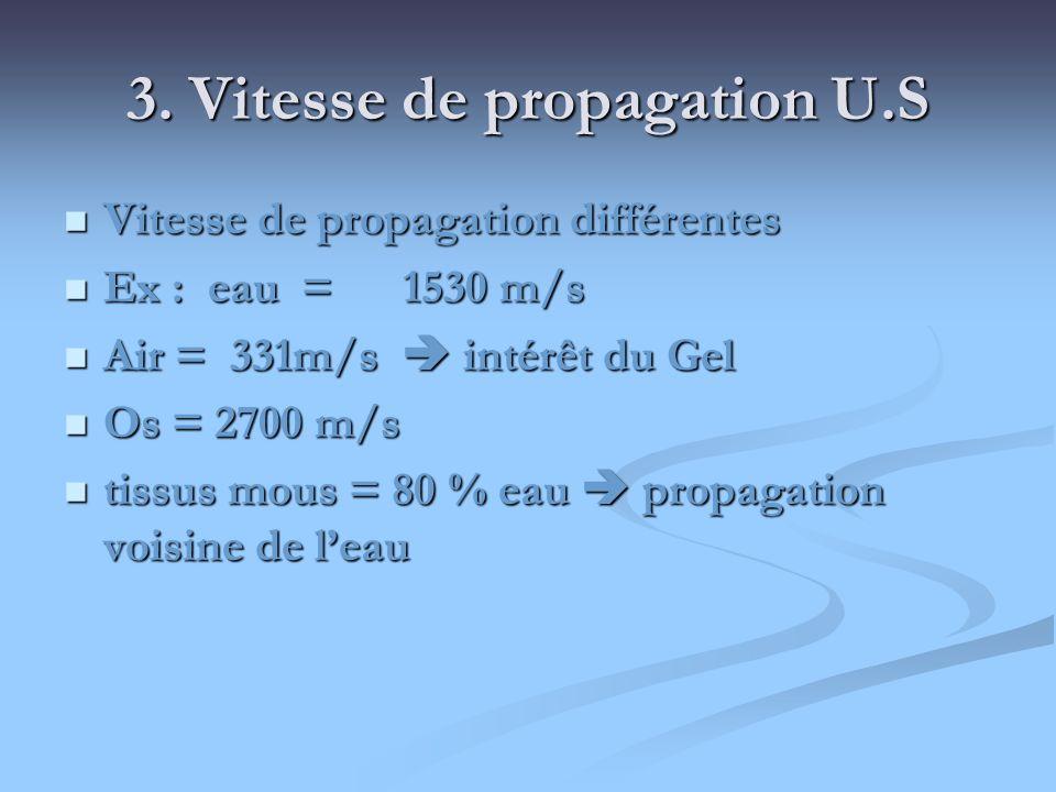 3. Vitesse de propagation U.S Vitesse de propagation différentes Vitesse de propagation différentes Ex : eau = 1530 m/s Ex : eau = 1530 m/s Air = 331m