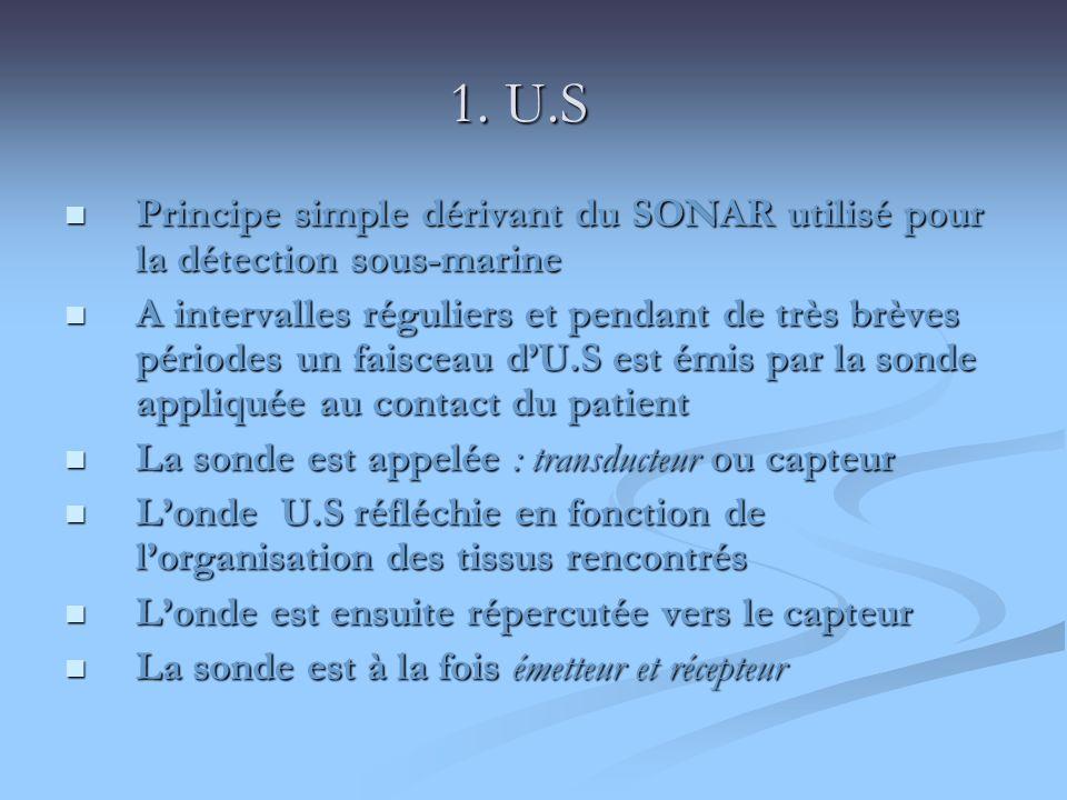 1. U.S Principe simple dérivant du SONAR utilisé pour la détection sous-marine Principe simple dérivant du SONAR utilisé pour la détection sous-marine