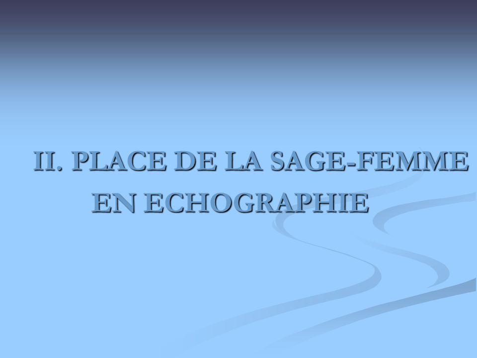 II. PLACE DE LA SAGE-FEMME II. PLACE DE LA SAGE-FEMME EN ECHOGRAPHIE EN ECHOGRAPHIE
