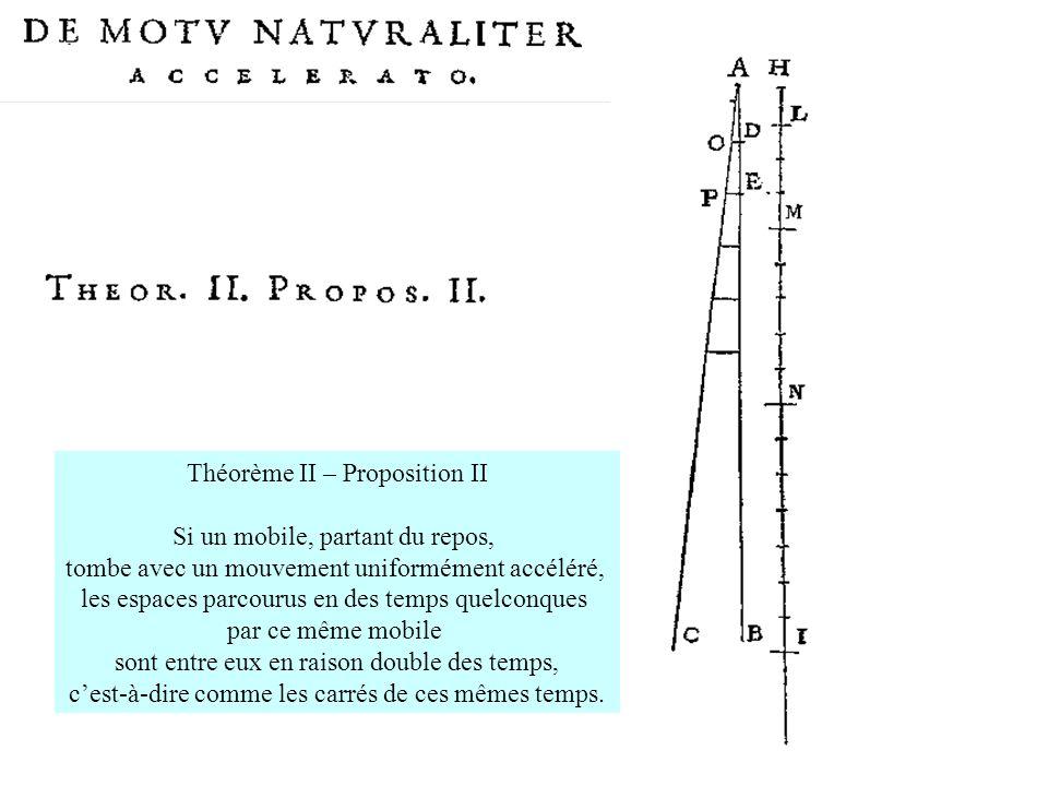 Théorème II – Proposition II Si un mobile, partant du repos, tombe avec un mouvement uniformément accéléré, les espaces parcourus en des temps quelconques par ce même mobile sont entre eux en raison double des temps, cest-à-dire comme les carrés de ces mêmes temps.