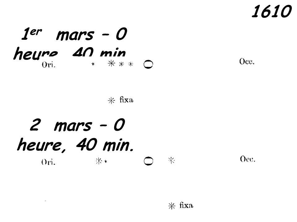 1 er mars – 0 heure, 40 min. 2 mars – 0 heure, 40 min. 1610