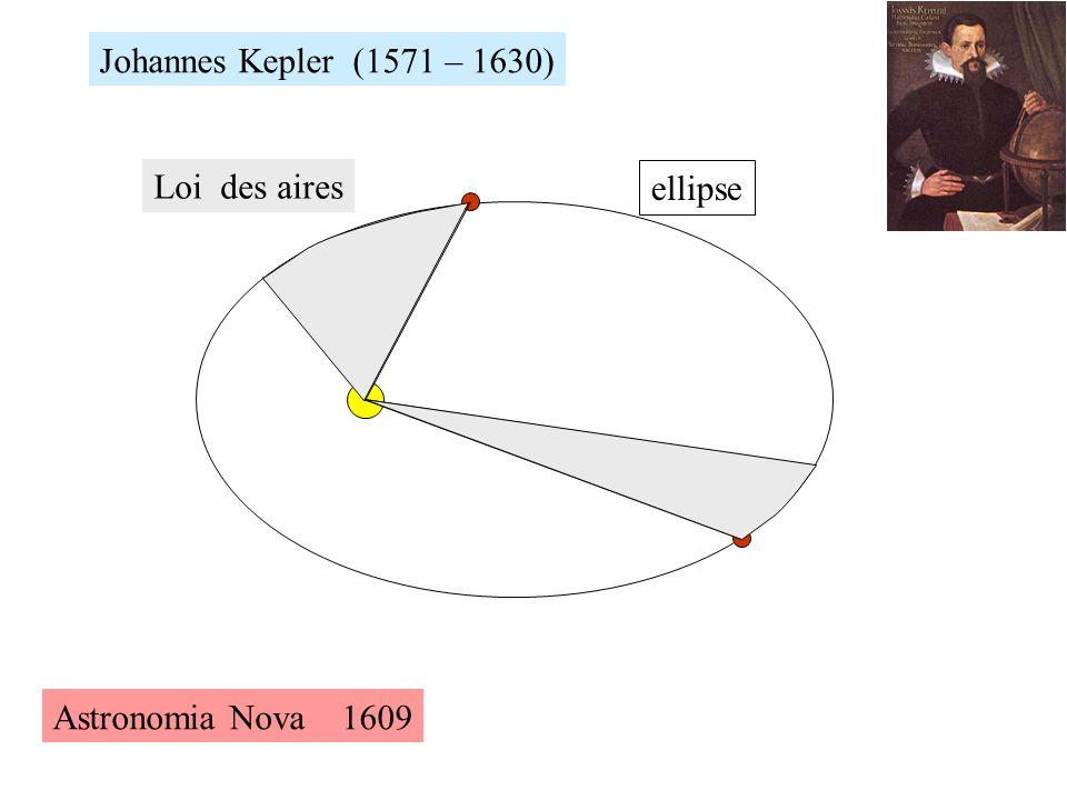 Astronomia Nova 1609 Loi des aires ellipse
