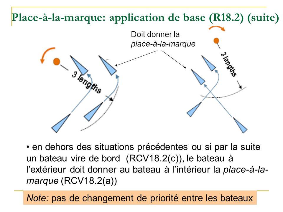Place-à-la-marque: application de base (R18.2) (suite) en dehors des situations précédentes ou si par la suite un bateau vire de bord (RCV18.2(c)), le bateau à lextérieur doit donner au bateau à lintérieur la place-à-la- marque (RCV18.2(a)) Doit donner la place-à-la-marque Note: pas de changement de priorité entre les bateaux