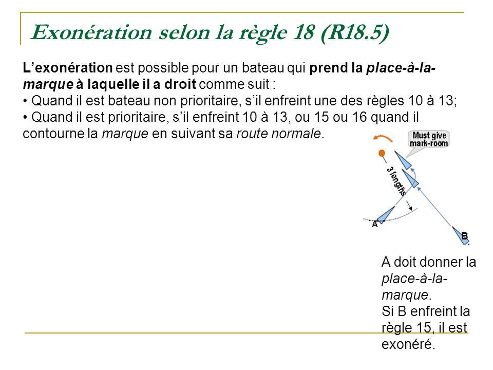 Exonération selon la règle 18 (R18.5) Lexonération est possible pour un bateau qui prend la place-à-la- marque à laquelle il a droit comme suit : Quand il est bateau non prioritaire, sil enfreint une des règles 10 à 13; Quand il est prioritaire, sil enfreint 10 à 13, ou 15 ou 16 quand il contourne la marque en suivant sa route normale.