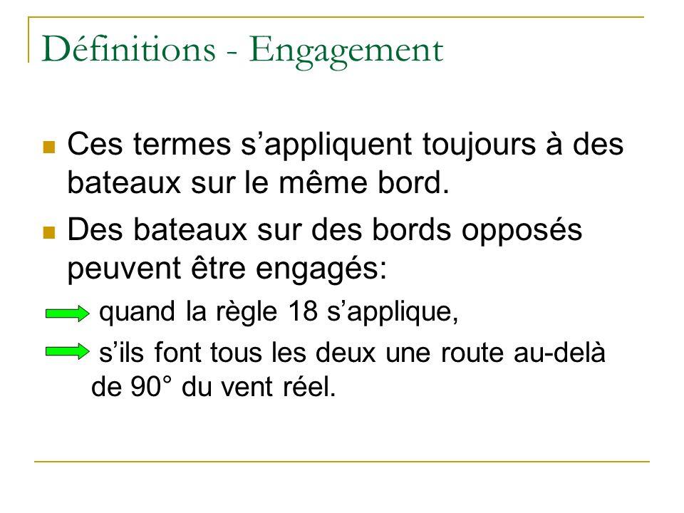 Définitions - Engagement Ces termes sappliquent toujours à des bateaux sur le même bord.