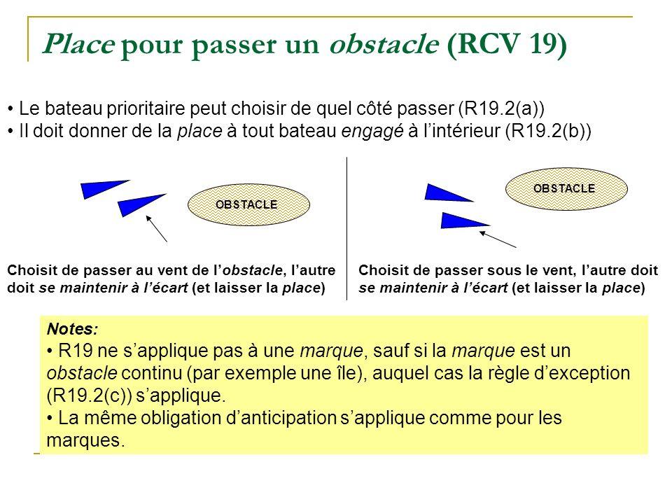 Place pour passer un obstacle (RCV 19) Le bateau prioritaire peut choisir de quel côté passer (R19.2(a)) Il doit donner de la place à tout bateau engagé à lintérieur (R19.2(b)) OBSTACLE Choisit de passer au vent de lobstacle, lautre doit se maintenir à lécart (et laisser la place) Choisit de passer sous le vent, lautre doit se maintenir à lécart (et laisser la place) Notes: R19 ne sapplique pas à une marque, sauf si la marque est un obstacle continu (par exemple une île), auquel cas la règle dexception (R19.2(c)) sapplique.