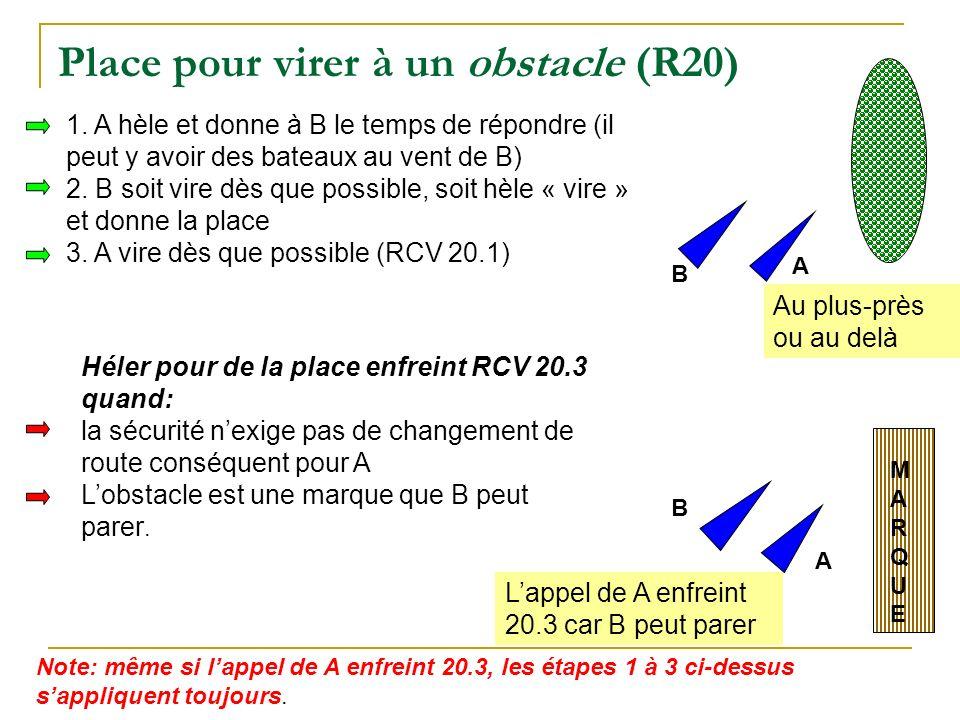 Place pour virer à un obstacle (R20) Lappel de A enfreint 20.3 car B peut parer B A A B Au plus-près ou au delà 1. A hèle et donne à B le temps de rép