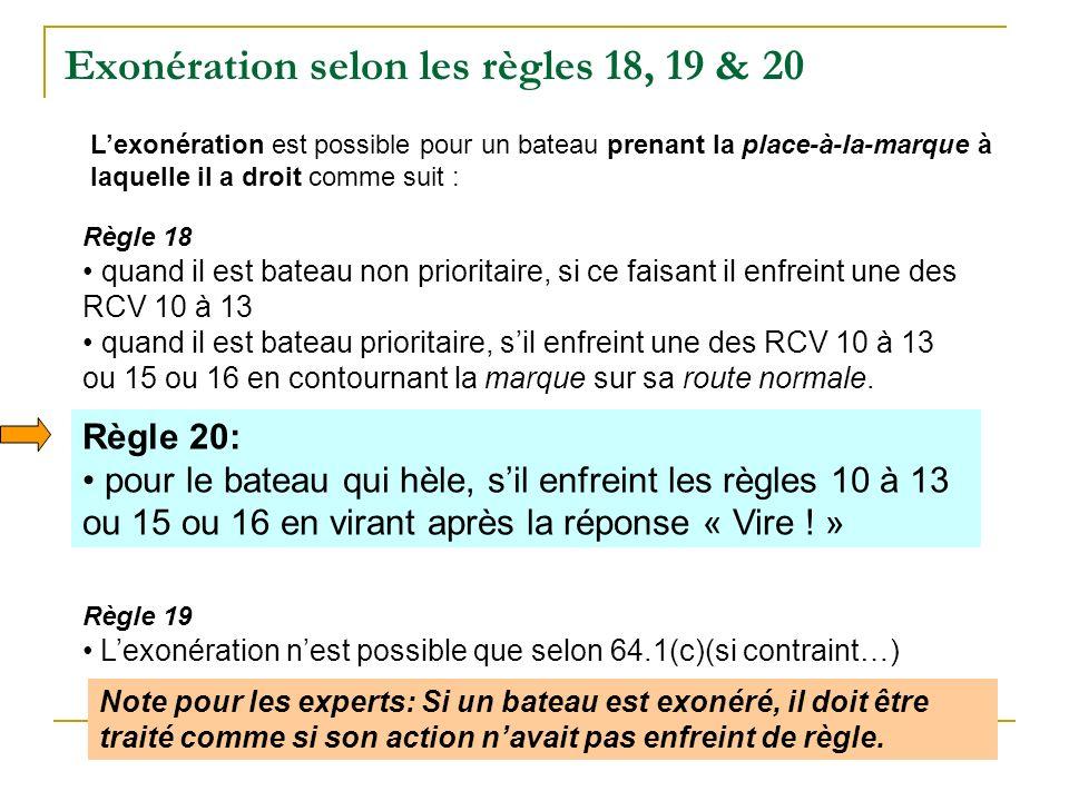 Exonération selon les règles 18, 19 & 20 Lexonération est possible pour un bateau prenant la place-à-la-marque à laquelle il a droit comme suit : Règle 18 quand il est bateau non prioritaire, si ce faisant il enfreint une des RCV 10 à 13 quand il est bateau prioritaire, sil enfreint une des RCV 10 à 13 ou 15 ou 16 en contournant la marque sur sa route normale.