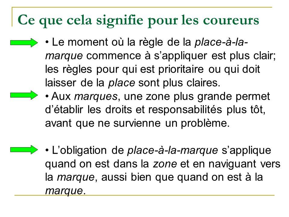 Ce que cela signifie pour les coureurs Le moment où la règle de la place-à-la- marque commence à sappliquer est plus clair; les règles pour qui est prioritaire ou qui doit laisser de la place sont plus claires.
