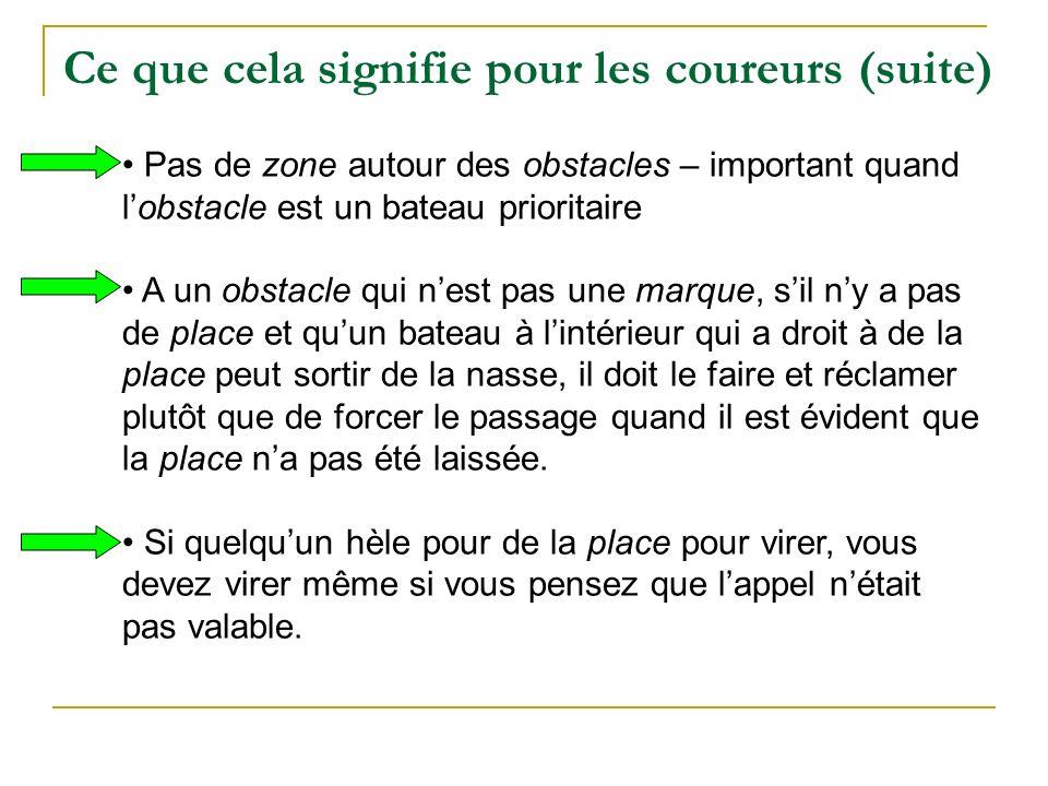 Ce que cela signifie pour les coureurs (suite) Pas de zone autour des obstacles – important quand lobstacle est un bateau prioritaire A un obstacle qu