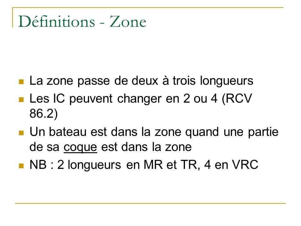 Définitions - Zone La zone passe de deux à trois longueurs Les IC peuvent changer en 2 ou 4 (RCV 86.2) Un bateau est dans la zone quand une partie de sa coque est dans la zone NB : 2 longueurs en MR et TR, 4 en VRC