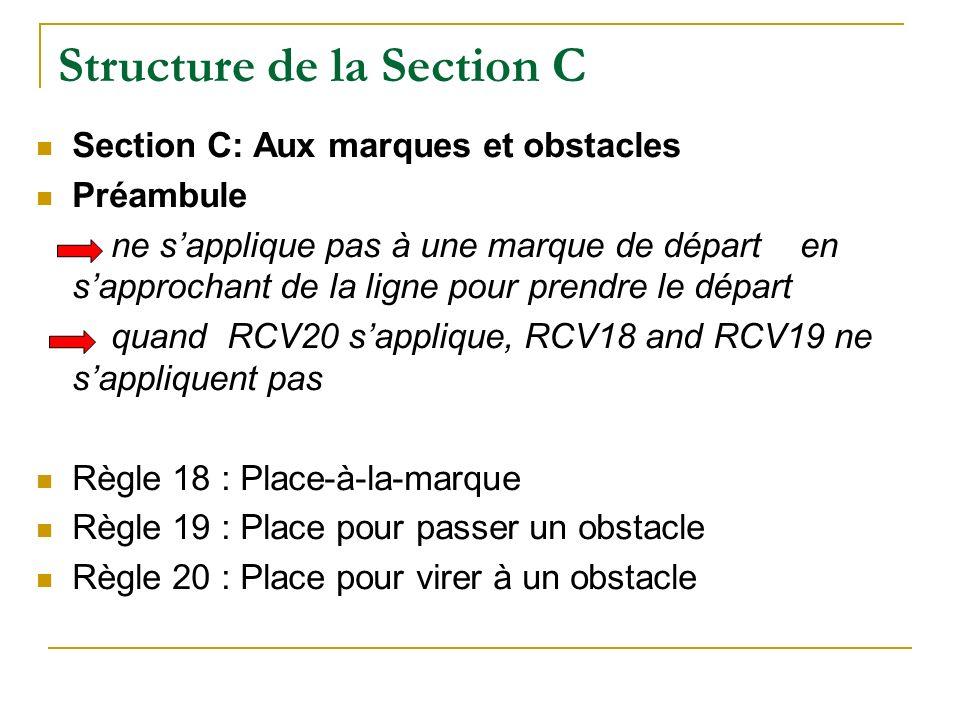 Structure de la Section C Section C: Aux marques et obstacles Préambule ne sapplique pas à une marque de départ en sapprochant de la ligne pour prendre le départ quand RCV20 sapplique, RCV18 and RCV19 ne sappliquent pas Règle 18 : Place-à-la-marque Règle 19 : Place pour passer un obstacle Règle 20 : Place pour virer à un obstacle