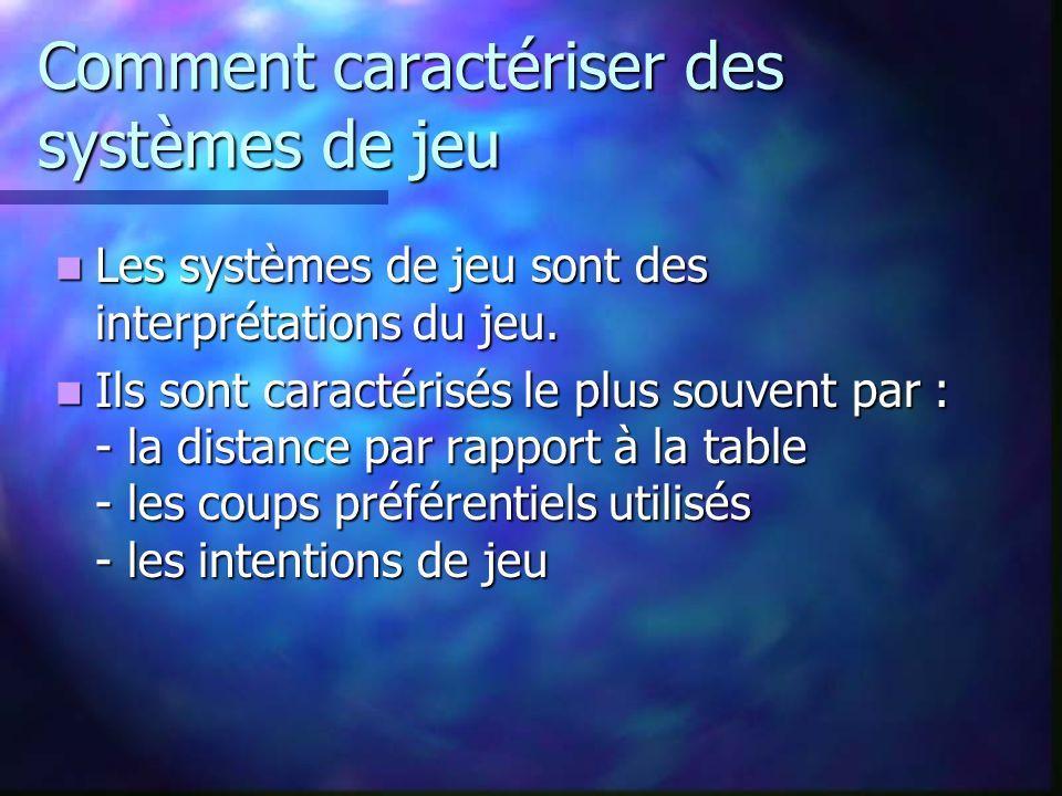Comment caractériser des systèmes de jeu Les systèmes de jeu sont des interprétations du jeu. Les systèmes de jeu sont des interprétations du jeu. Ils