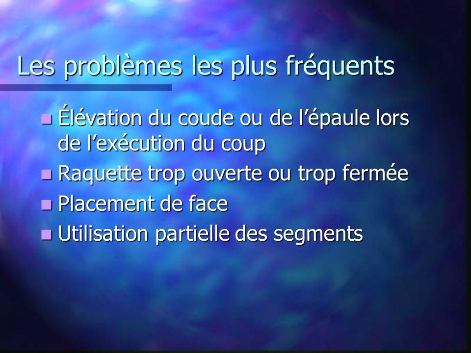 Les problèmes les plus fréquents Élévation du coude ou de lépaule lors de lexécution du coup Élévation du coude ou de lépaule lors de lexécution du co