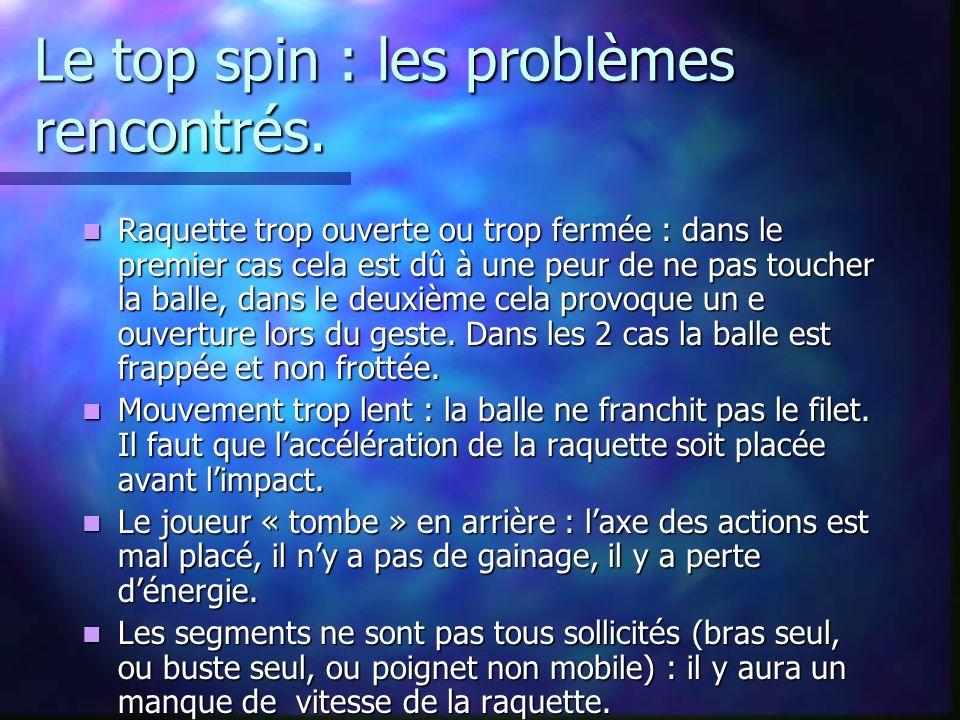 Les variants du top spin coup droit Le top spin lent : trajectoire arrondie et vitesse de déplacement faible.
