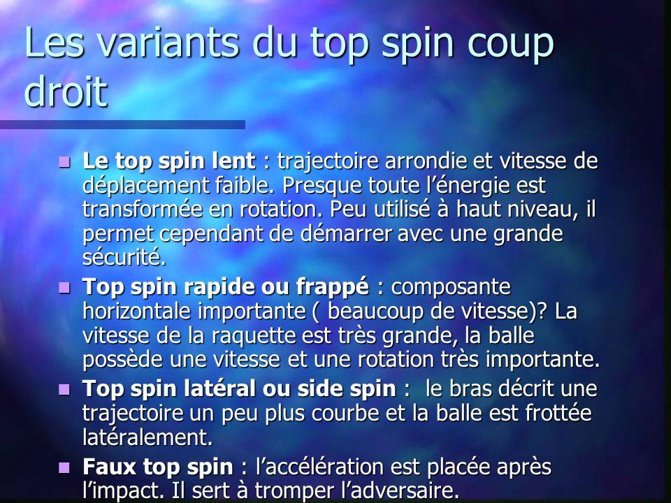 Les variants du top spin coup droit Le top spin lent : trajectoire arrondie et vitesse de déplacement faible. Presque toute lénergie est transformée e