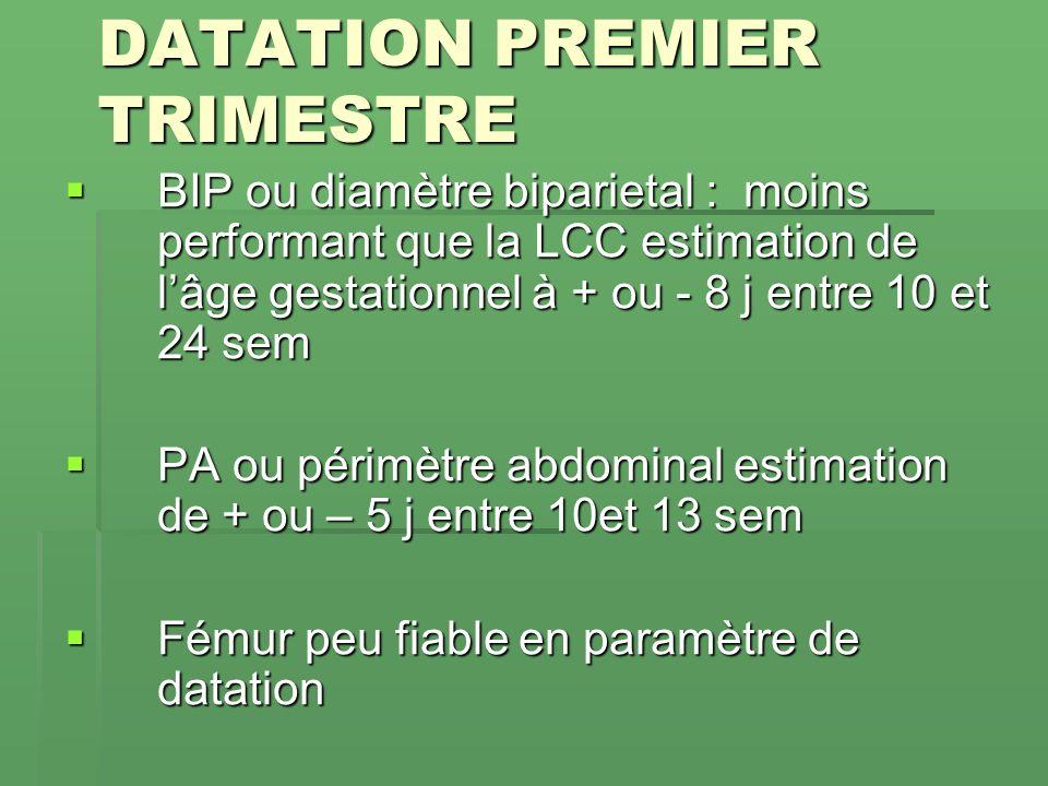 DATATION PREMIER TRIMESTRE BIP ou diamètre biparietal : moins performant que la LCC estimation de lâge gestationnel à + ou - 8 j entre 10 et 24 sem BI