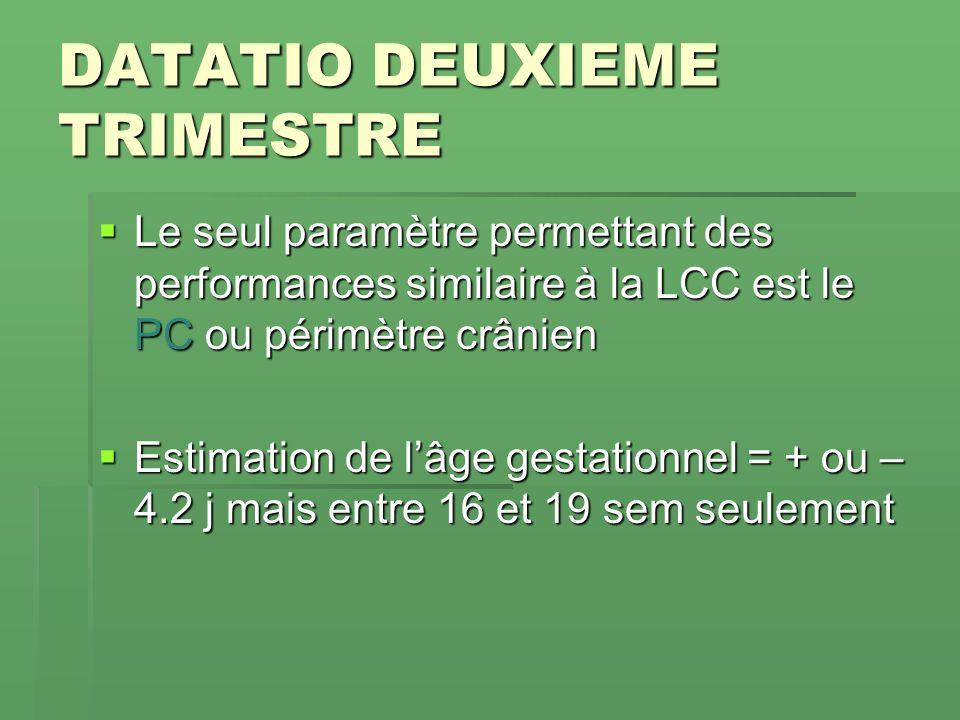 DATATIO DEUXIEME TRIMESTRE Le seul paramètre permettant des performances similaire à la LCC est le PC ou périmètre crânien Le seul paramètre permettan