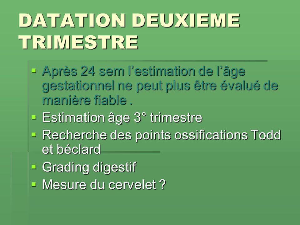 DATATION DEUXIEME TRIMESTRE Après 24 sem lestimation de lâge gestationnel ne peut plus être évalué de manière fiable. Après 24 sem lestimation de lâge