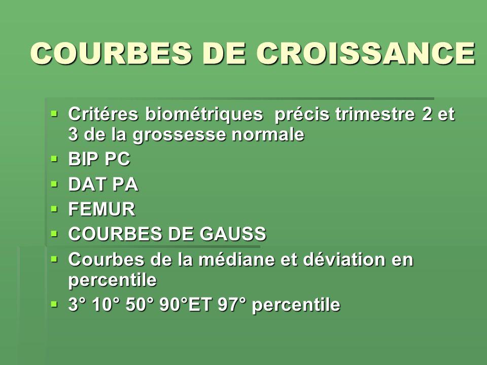 COURBES DE CROISSANCE Critéres biométriques précis trimestre 2 et 3 de la grossesse normale Critéres biométriques précis trimestre 2 et 3 de la grosse