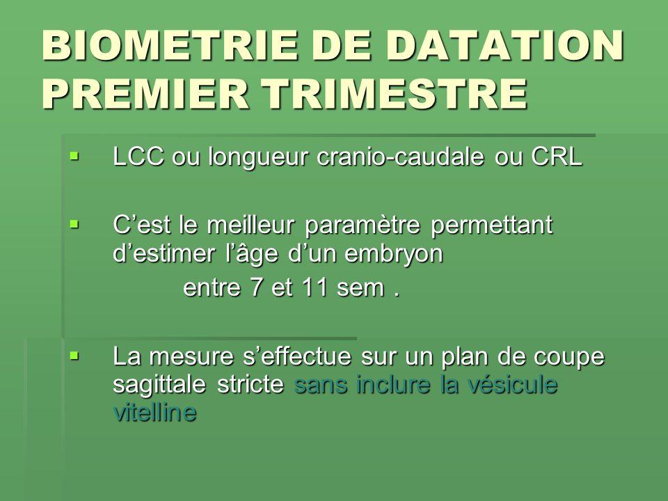 BIOMETRIE DE DATATION PREMIER TRIMESTRE LCC ou longueur cranio-caudale ou CRL LCC ou longueur cranio-caudale ou CRL Cest le meilleur paramètre permett