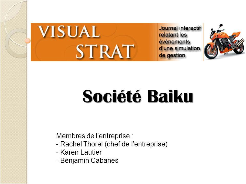 Société Baiku Membres de lentreprise : - Rachel Thorel (chef de lentreprise) - Karen Lautier - Benjamin Cabanes