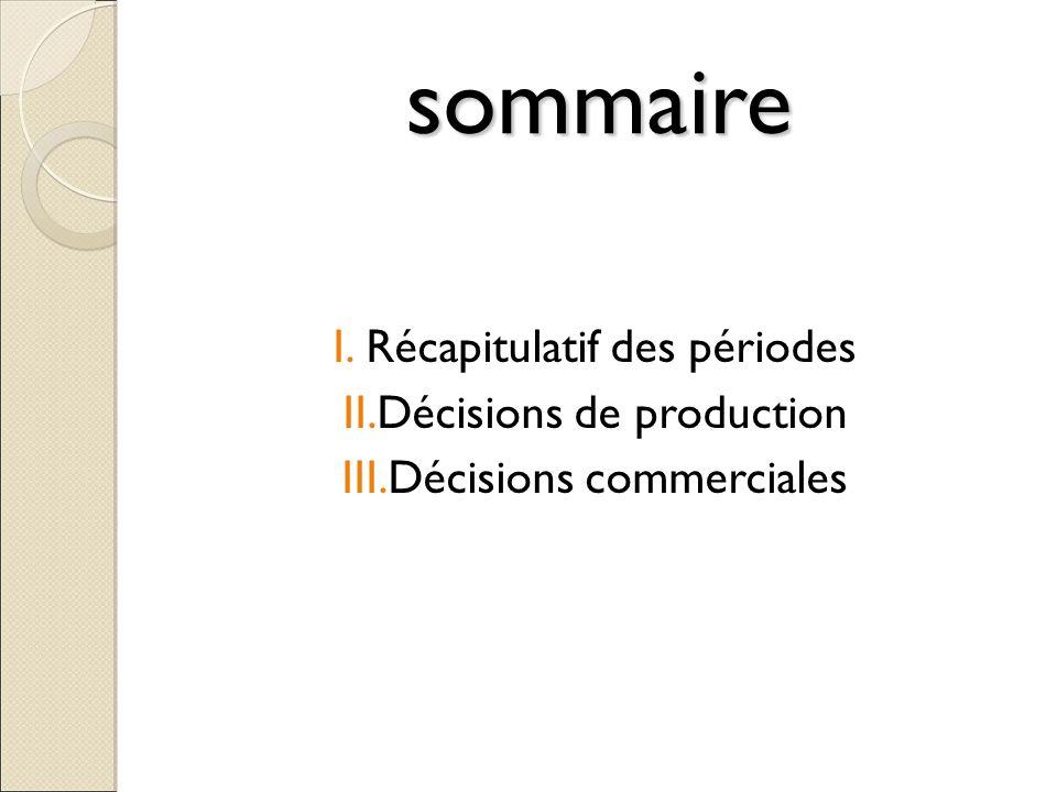 sommaire I.Récapitulatif des périodes II.Décisions de production III.Décisions commerciales