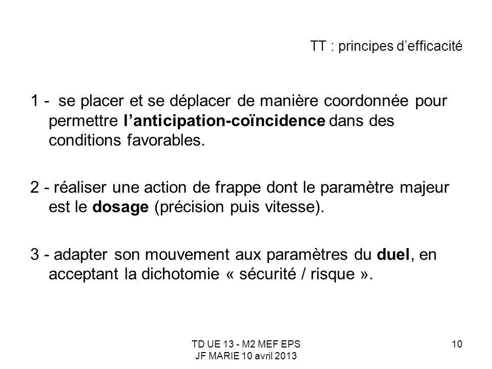 TD UE 13 - M2 MEF EPS JF MARIE 10 avril 2013 10 TT : principes defficacité 1 - se placer et se déplacer de manière coordonnée pour permettre lanticipa