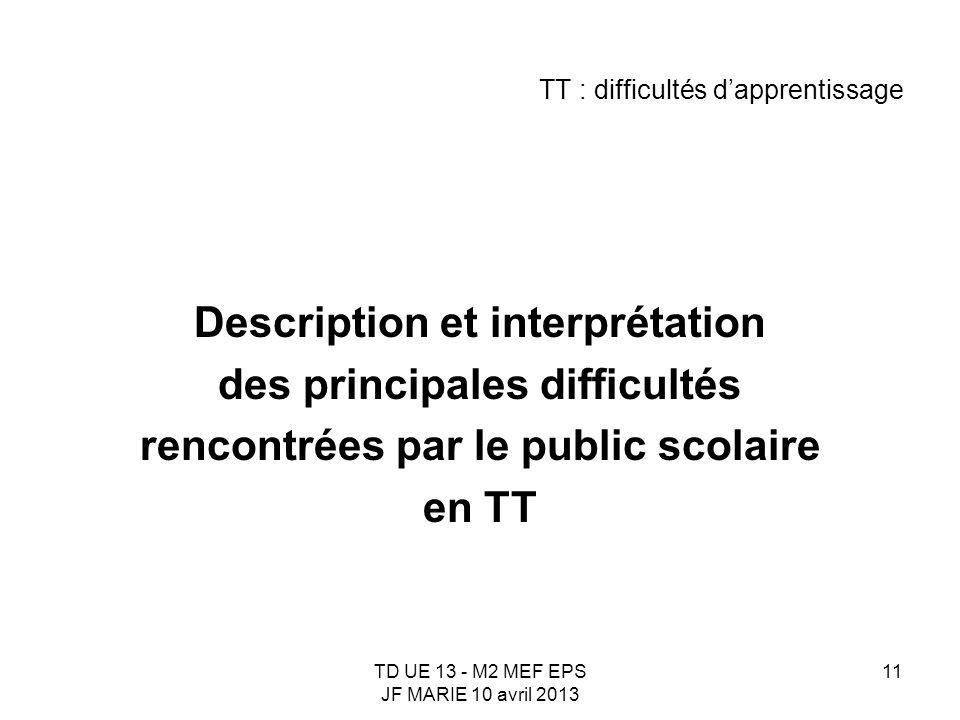 TD UE 13 - M2 MEF EPS JF MARIE 10 avril 2013 11 TT : difficultés dapprentissage Description et interprétation des principales difficultés rencontrées