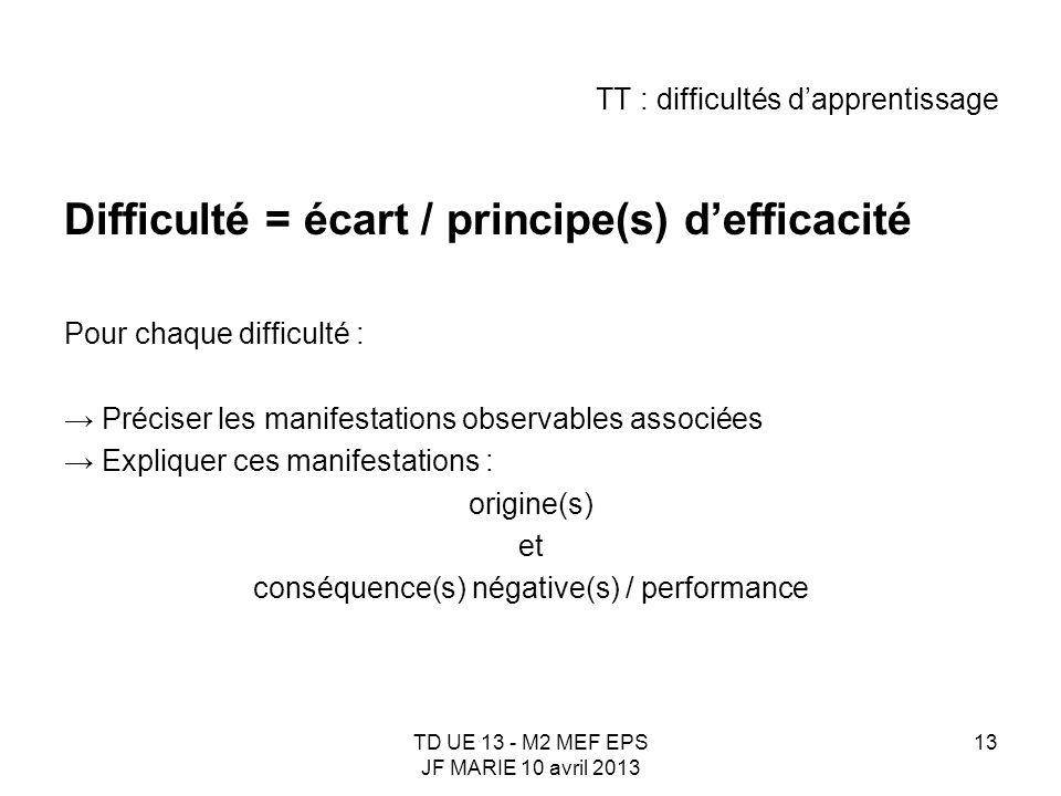 TD UE 13 - M2 MEF EPS JF MARIE 10 avril 2013 13 TT : difficultés dapprentissage Difficulté = écart / principe(s) defficacité Pour chaque difficulté :