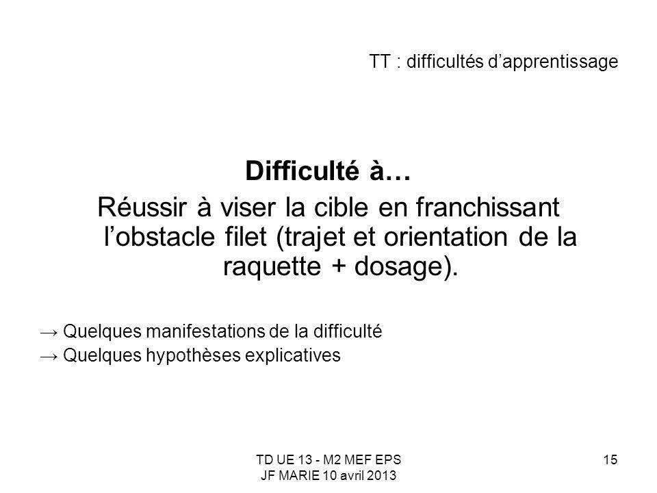 TD UE 13 - M2 MEF EPS JF MARIE 10 avril 2013 15 TT : difficultés dapprentissage Difficulté à… Réussir à viser la cible en franchissant lobstacle filet