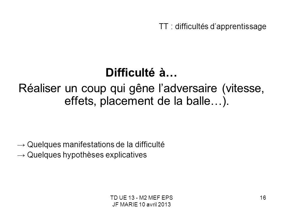 TD UE 13 - M2 MEF EPS JF MARIE 10 avril 2013 16 TT : difficultés dapprentissage Difficulté à… Réaliser un coup qui gêne ladversaire (vitesse, effets,