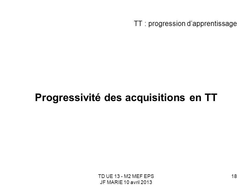 TD UE 13 - M2 MEF EPS JF MARIE 10 avril 2013 18 TT : progression dapprentissage Progressivité des acquisitions en TT