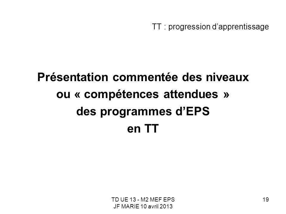 TD UE 13 - M2 MEF EPS JF MARIE 10 avril 2013 19 TT : progression dapprentissage Présentation commentée des niveaux ou « compétences attendues » des pr